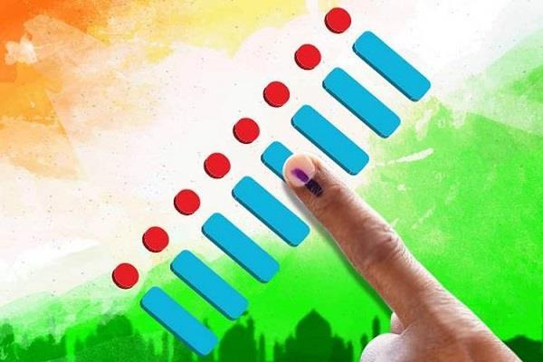 chandigarh  by elections  para military force  17 companies  karuna raju