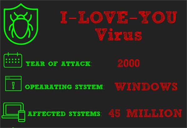 this is the world s most dangerous virus