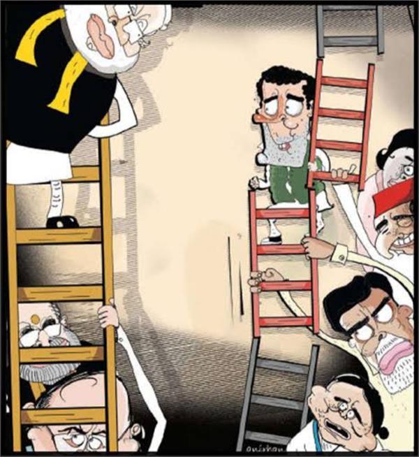 politics  mohali  bjp