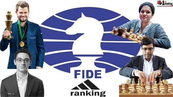 fide chess rating feb 2020