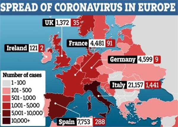 the death toll from coronavirus in england was 21 to 35